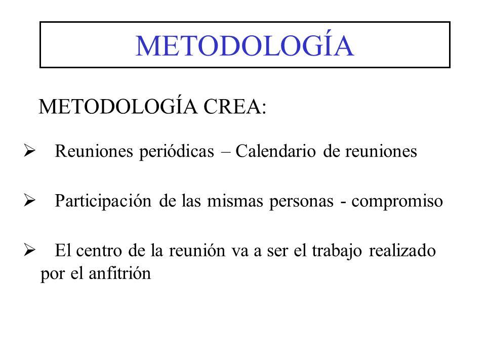 METODOLOGÍA METODOLOGÍA CREA: