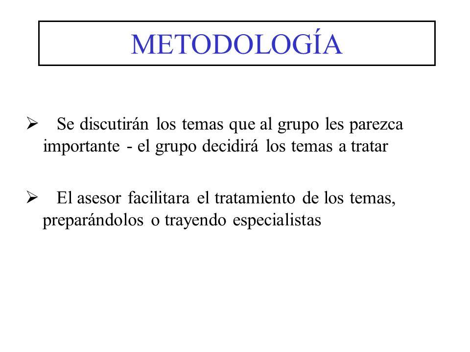 METODOLOGÍA Se discutirán los temas que al grupo les parezca importante - el grupo decidirá los temas a tratar.