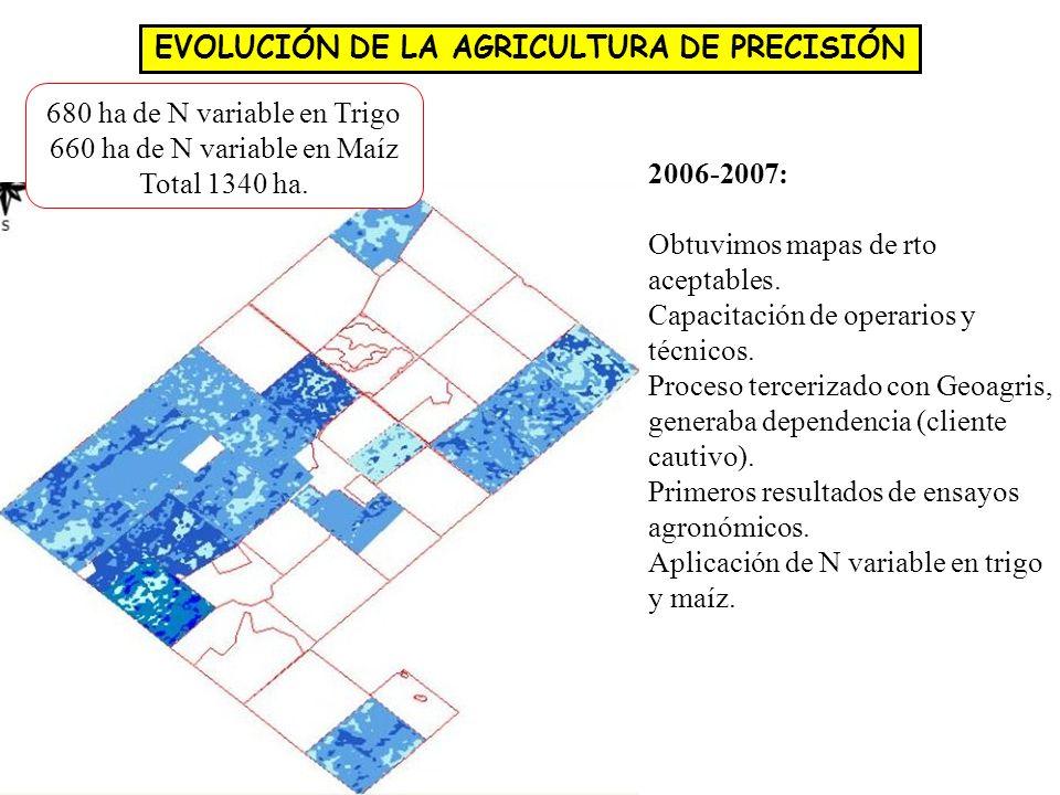 EVOLUCIÓN DE LA AGRICULTURA DE PRECISIÓN