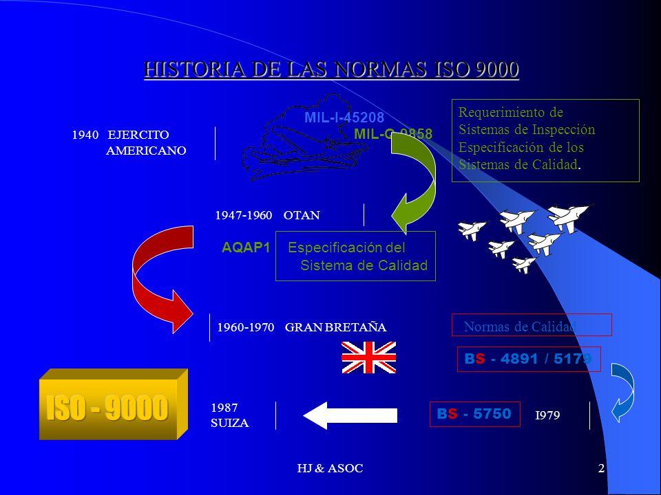 HISTORIA DE LAS NORMAS ISO 9000