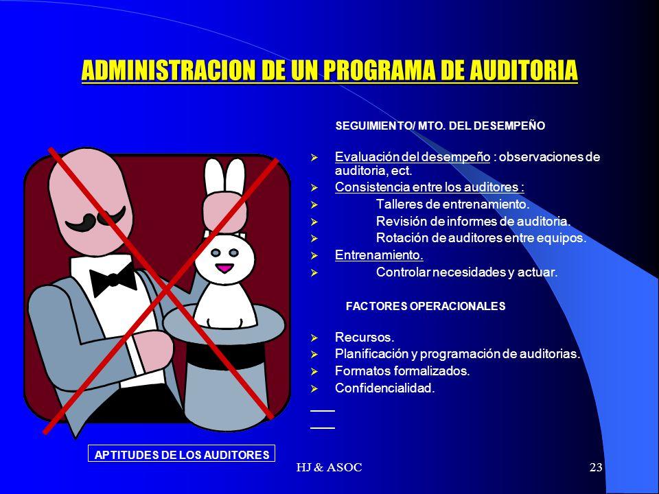 ADMINISTRACION DE UN PROGRAMA DE AUDITORIA