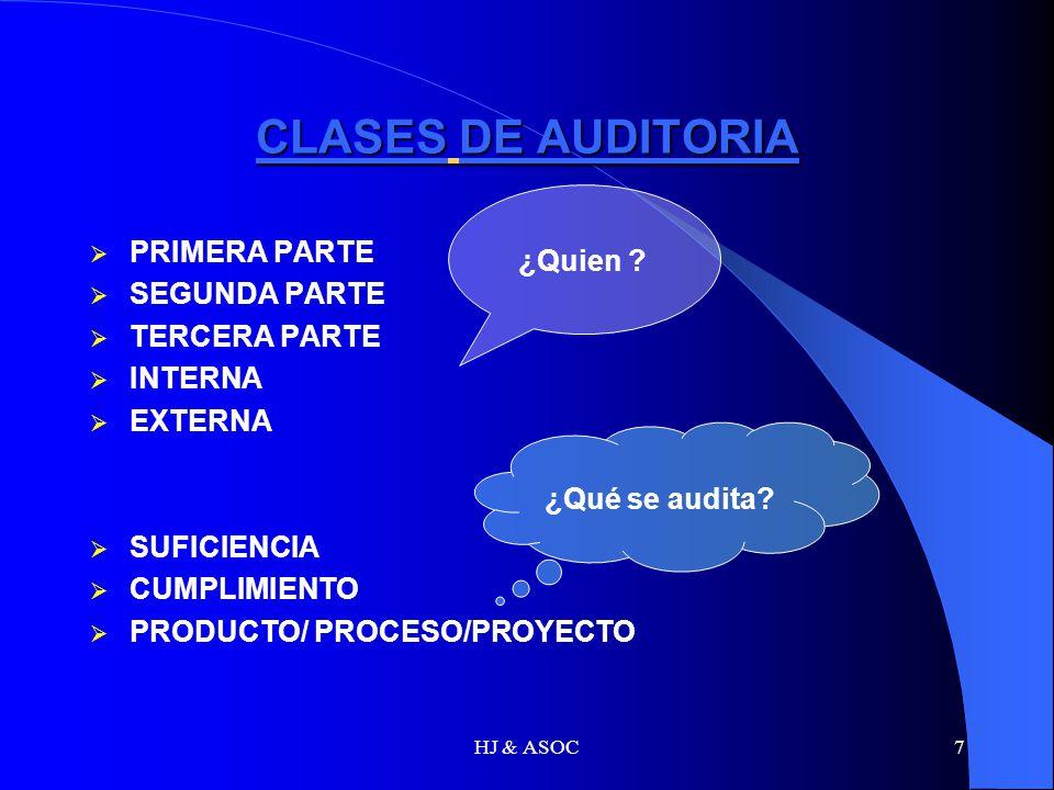 CLASES DE AUDITORIA PRIMERA PARTE ¿Quien SEGUNDA PARTE TERCERA PARTE