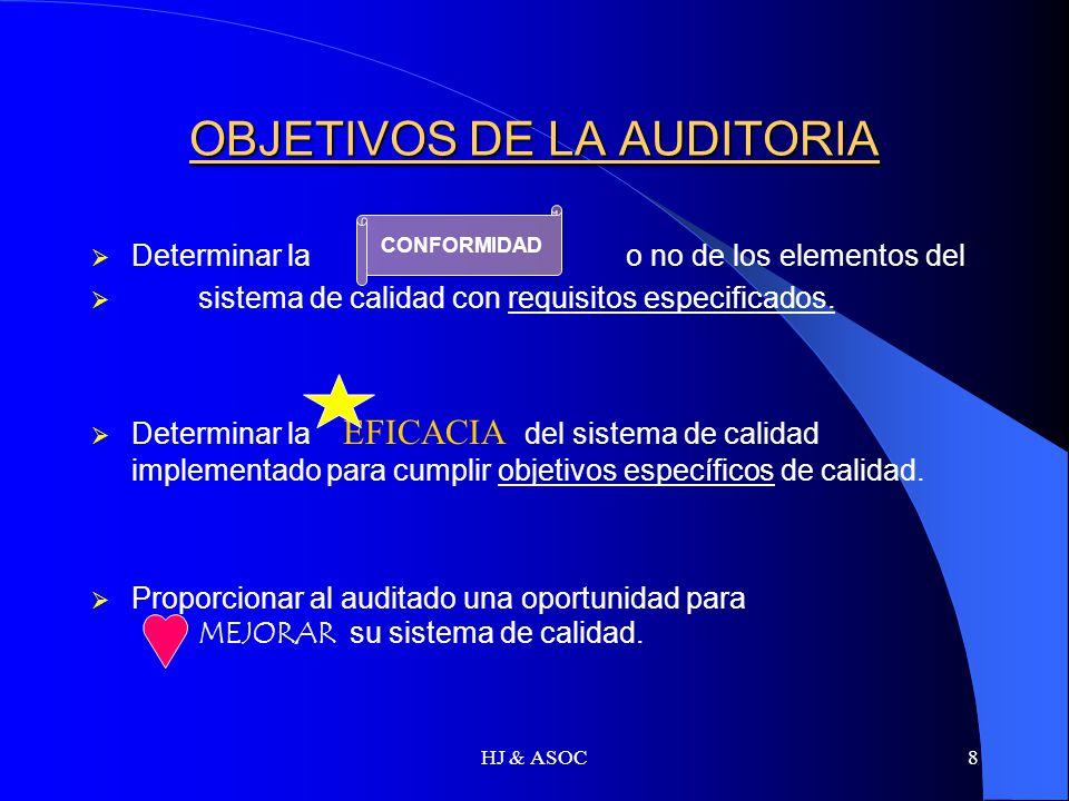 OBJETIVOS DE LA AUDITORIA