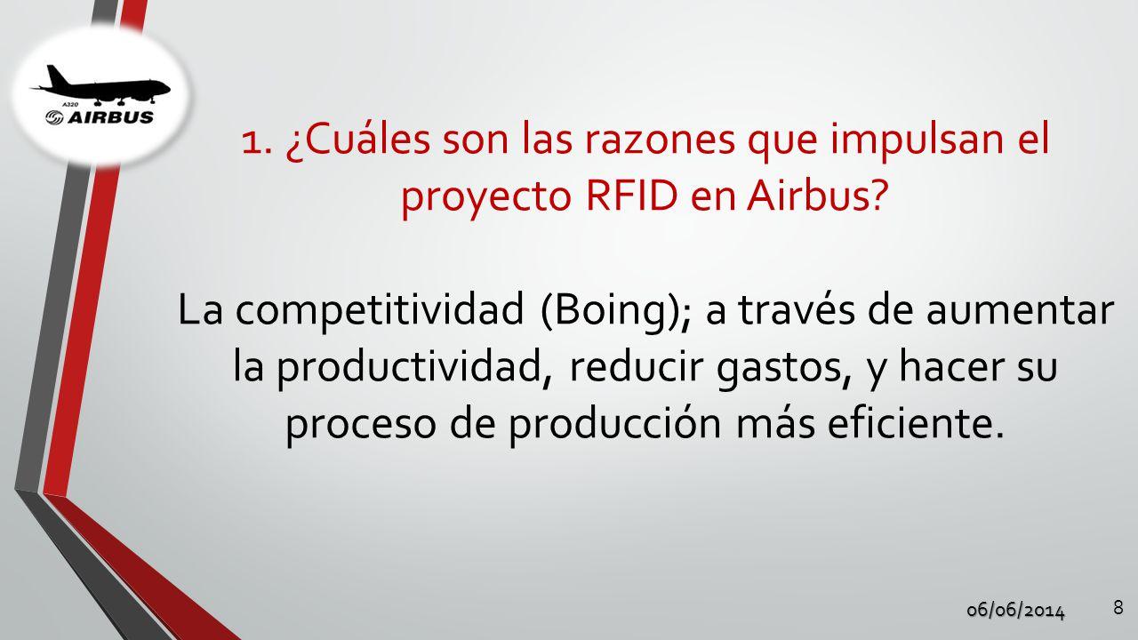 1. ¿Cuáles son las razones que impulsan el proyecto RFID en Airbus