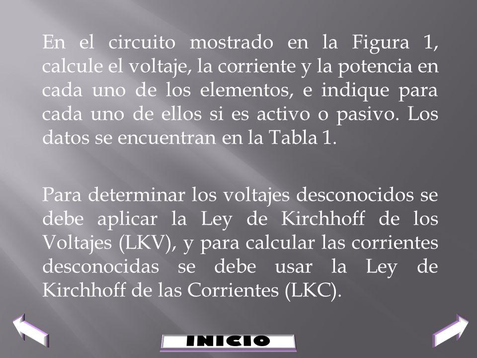 En el circuito mostrado en la Figura 1, calcule el voltaje, la corriente y la potencia en cada uno de los elementos, e indique para cada uno de ellos si es activo o pasivo. Los datos se encuentran en la Tabla 1. Para determinar los voltajes desconocidos se debe aplicar la Ley de Kirchhoff de los Voltajes (LKV), y para calcular las corrientes desconocidas se debe usar la Ley de Kirchhoff de las Corrientes (LKC).
