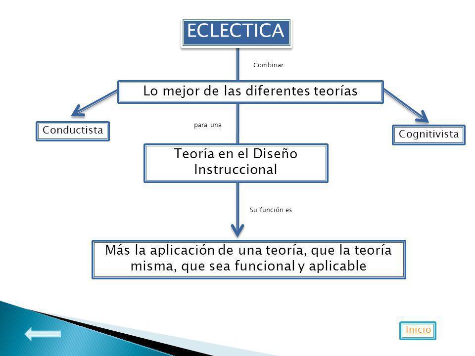 ECLECTICA Lo mejor de las diferentes teorías