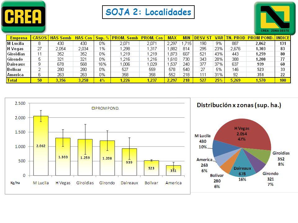 SOJA 2: Localidades
