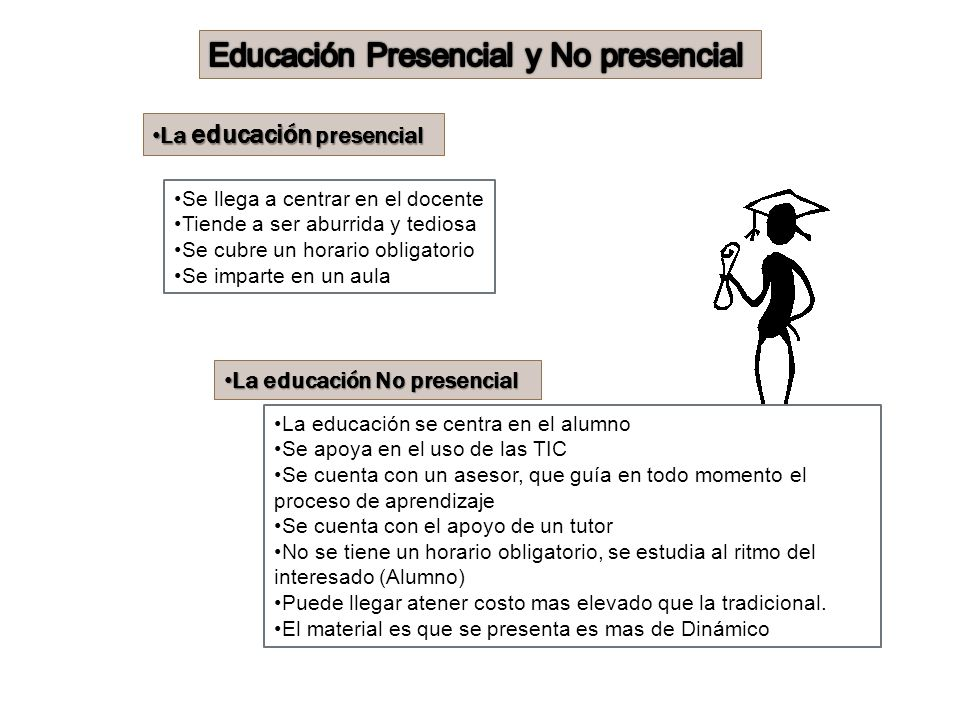 Educación Presencial y No presencial