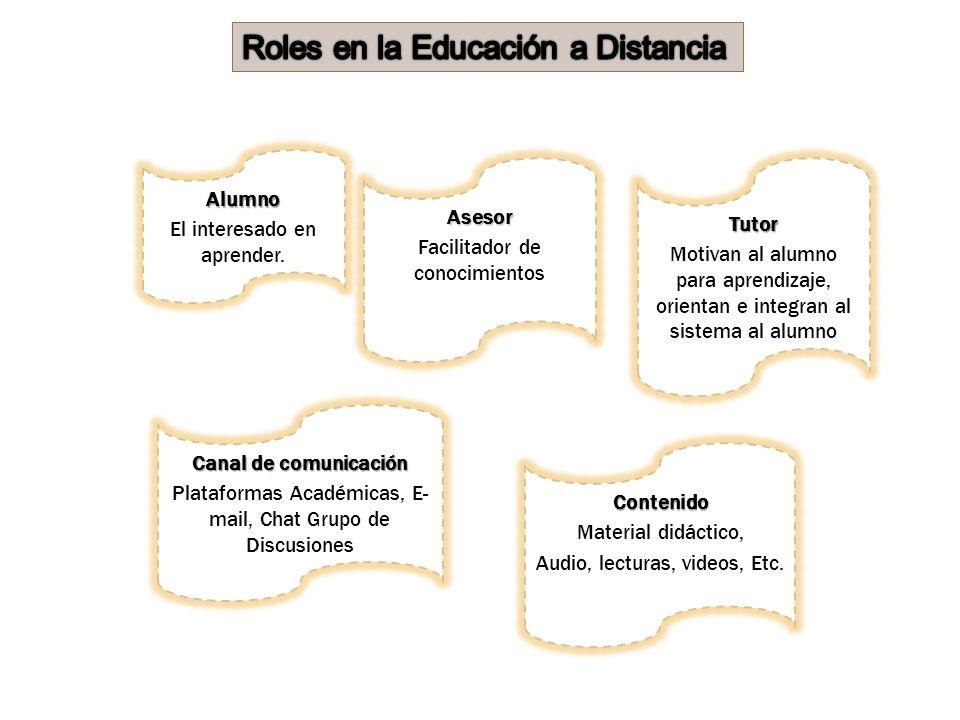 Roles en la Educación a Distancia