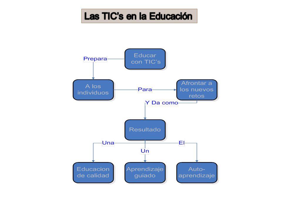 Las TIC's en la Educación