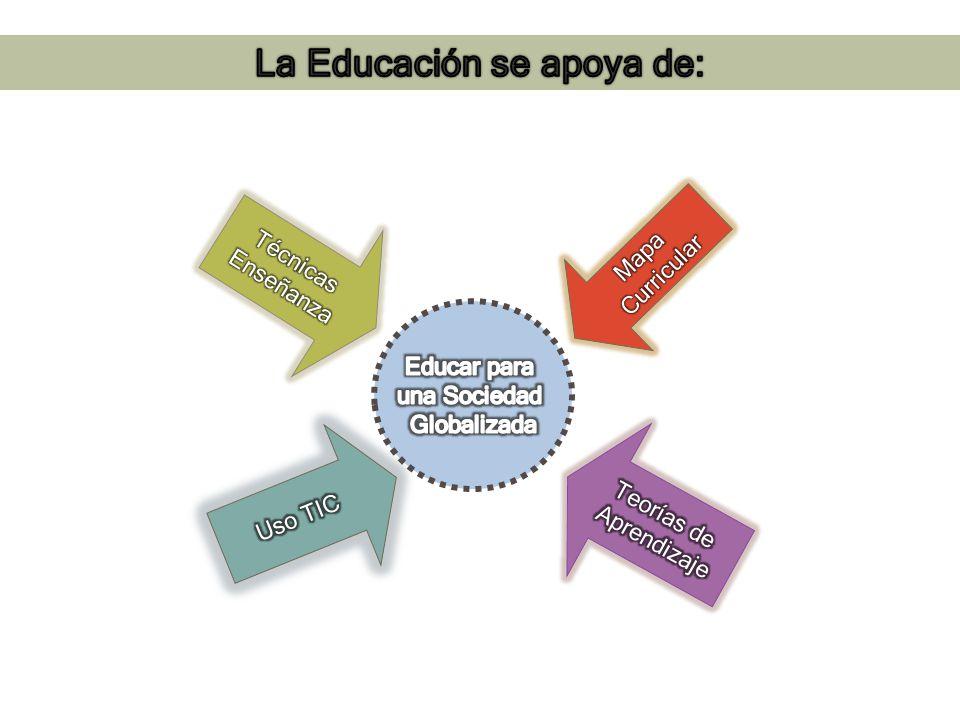 La Educación se apoya de: