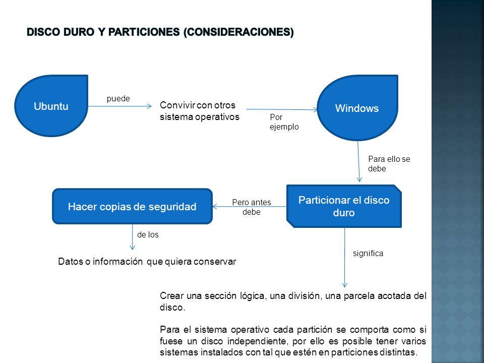 DISCO DURO Y PARTICIONES (consideraciones)