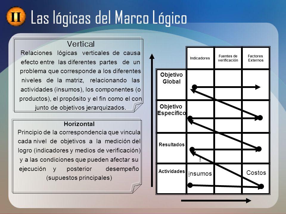 Las lógicas del Marco Lógico