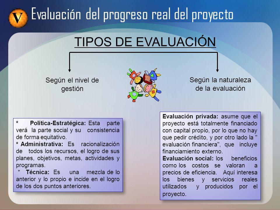 Evaluación del progreso real del proyecto V