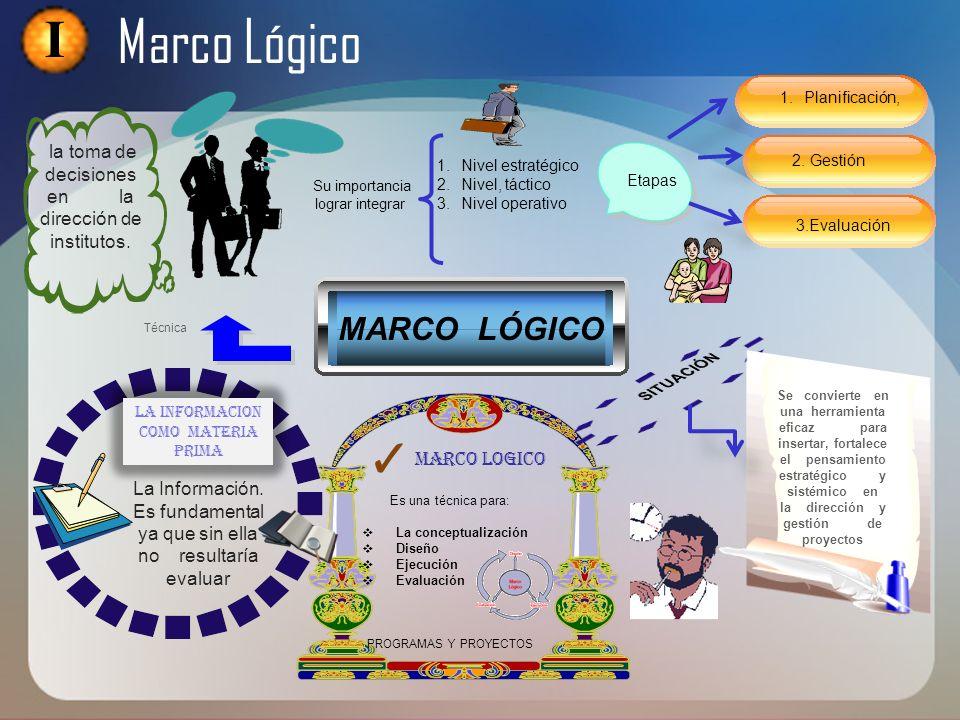 Marco Lógico I MARCO LÓGICO