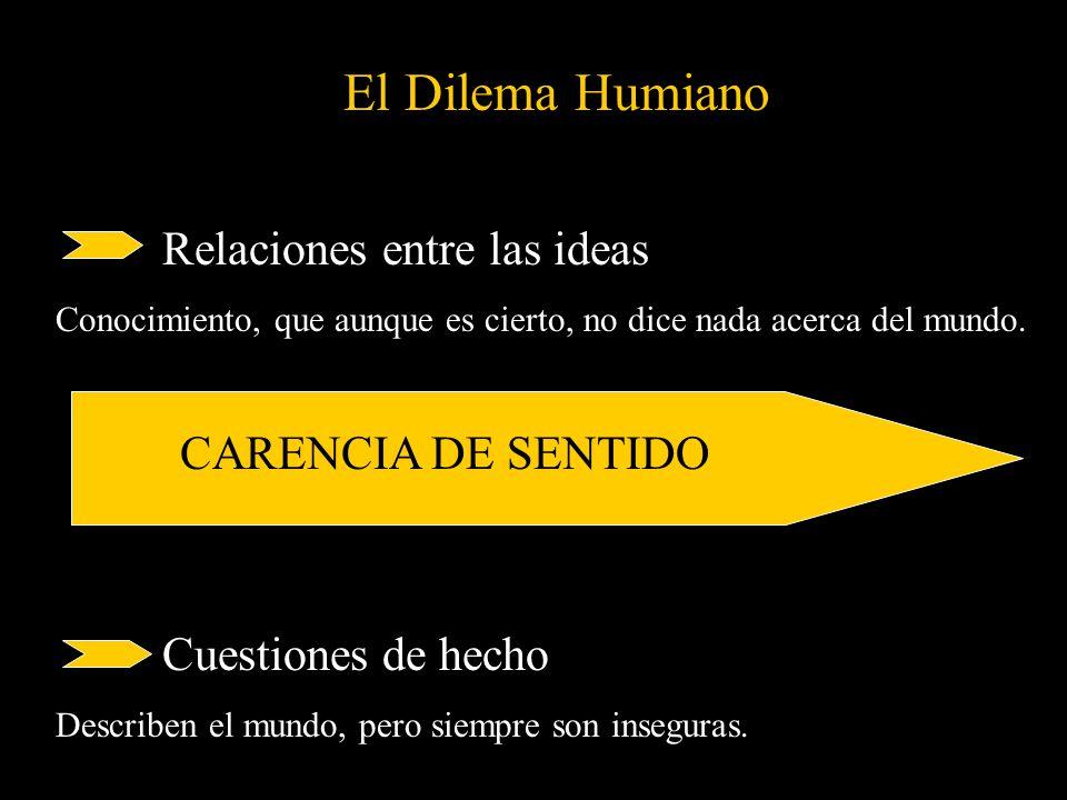 El Dilema Humiano Relaciones entre las ideas CARENCIA DE SENTIDO