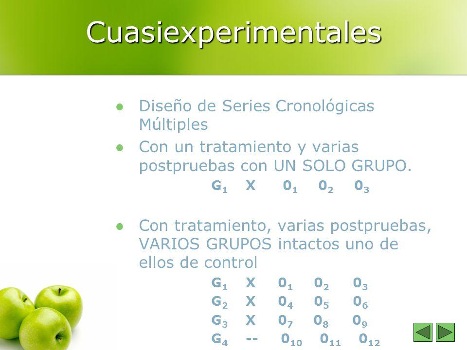 Cuasiexperimentales Diseño de Series Cronológicas Múltiples