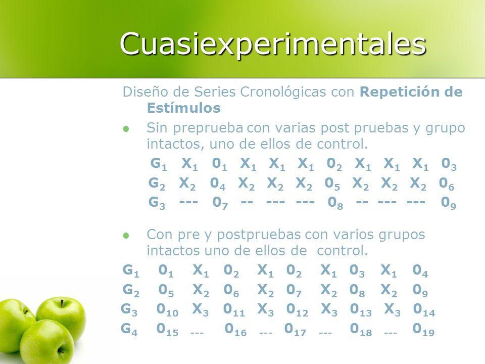 Cuasiexperimentales Diseño de Series Cronológicas con Repetición de Estímulos.