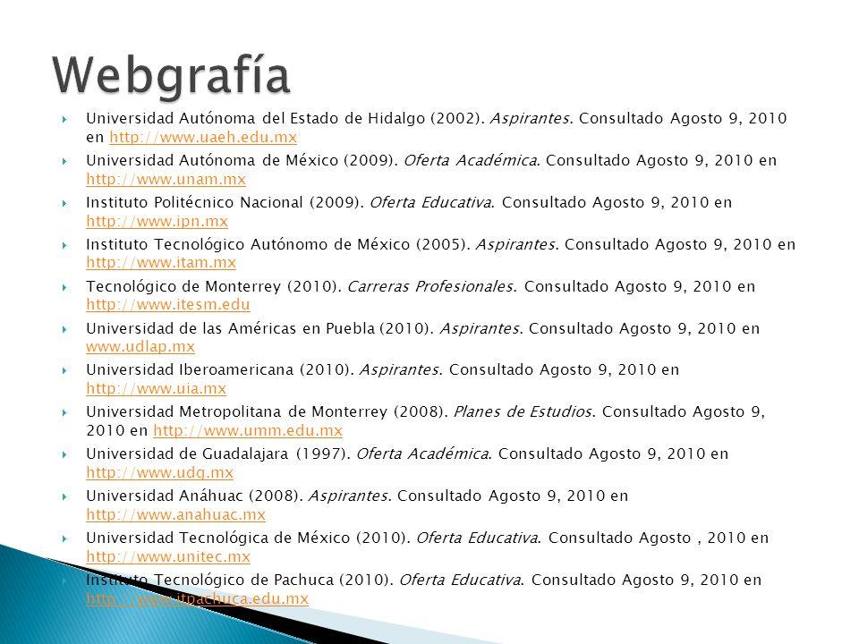 Webgrafía Universidad Autónoma del Estado de Hidalgo (2002). Aspirantes. Consultado Agosto 9, 2010 en http://www.uaeh.edu.mx.