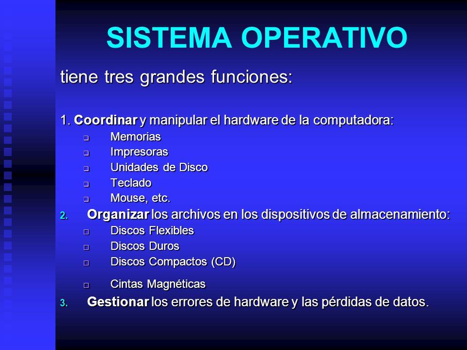 SISTEMA OPERATIVO tiene tres grandes funciones: