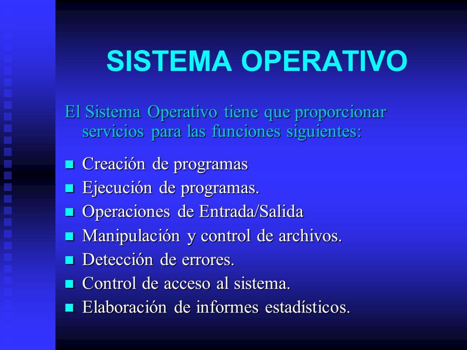SISTEMA OPERATIVO El Sistema Operativo tiene que proporcionar servicios para las funciones siguientes: