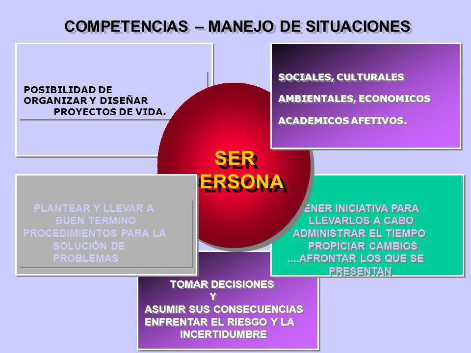 COMPETENCIAS – MANEJO DE SITUACIONES