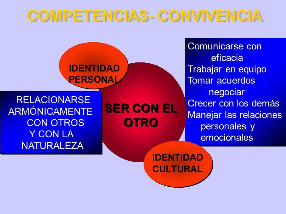 COMPETENCIAS- CONVIVENCIA