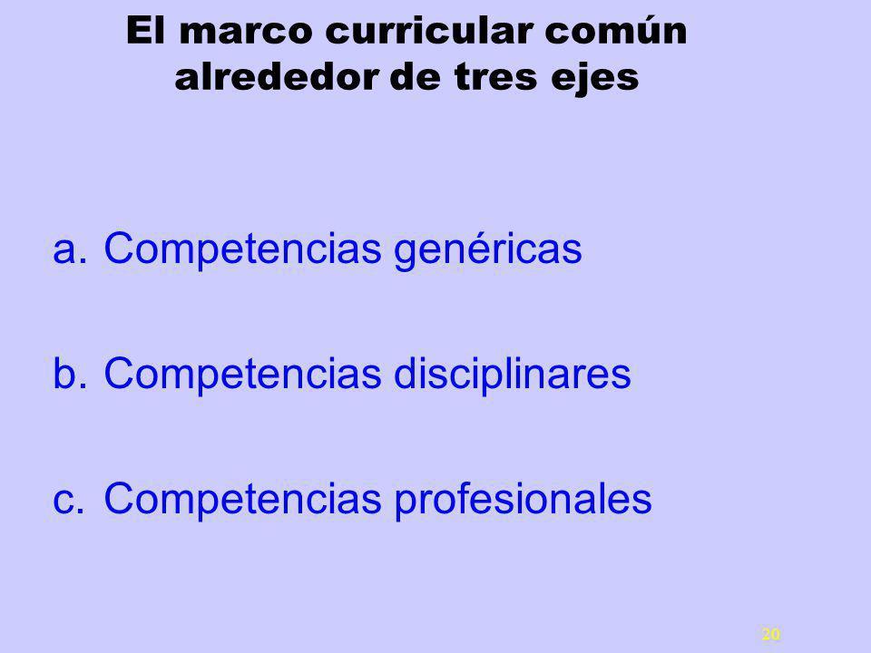 El marco curricular común alrededor de tres ejes