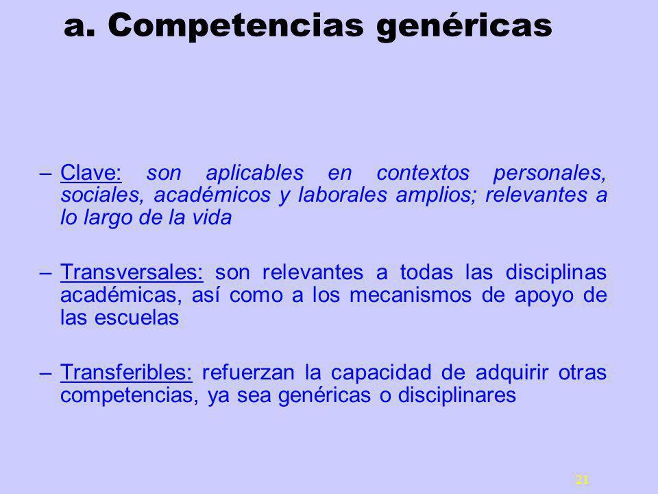 a. Competencias genéricas