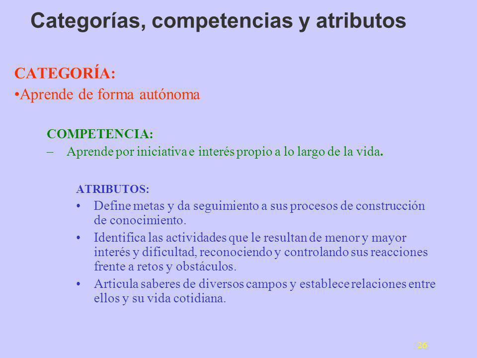 Categorías, competencias y atributos