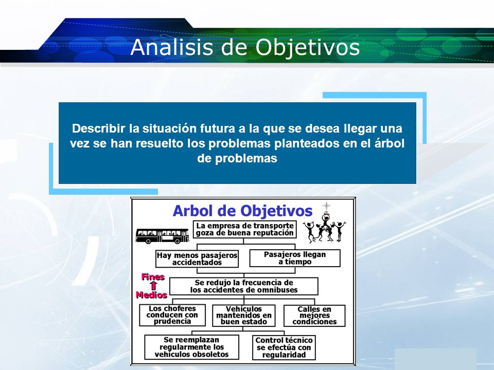 www.themegallery.com Analisis de Objetivos.