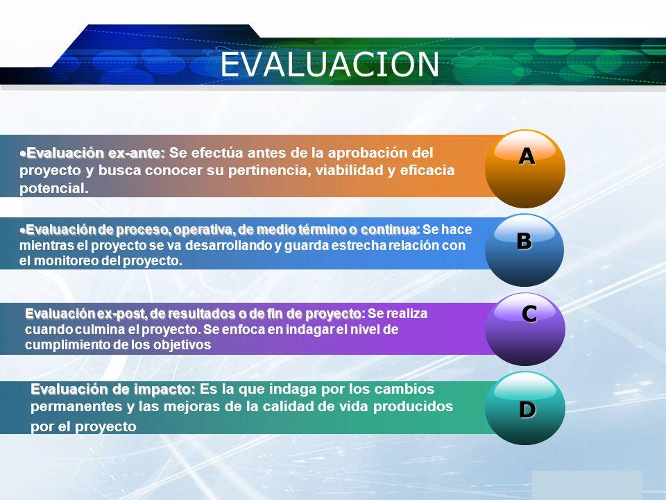 www.themegallery.com EVALUACION. A.