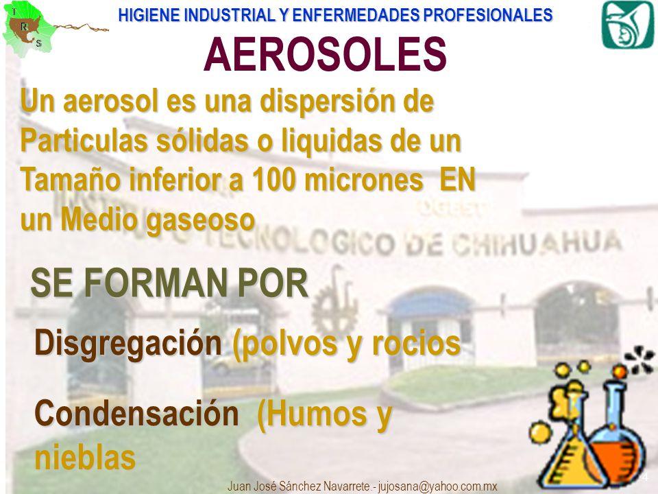 AEROSOLES SE FORMAN POR Disgregación (polvos y rocios