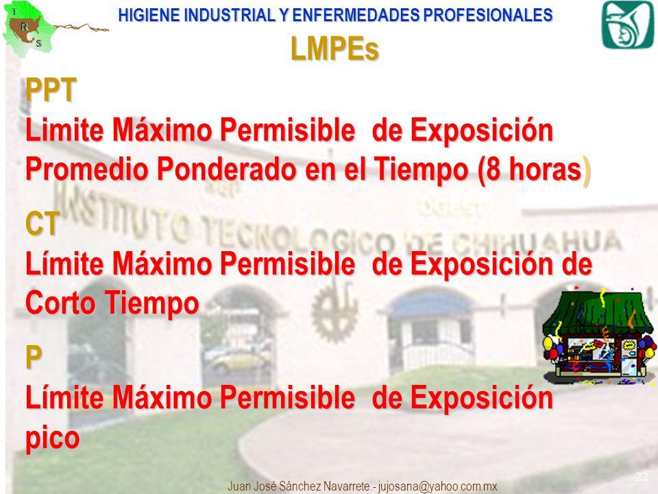 LMPEs PPT. Limite Máximo Permisible de Exposición Promedio Ponderado en el Tiempo (8 horas) CT.