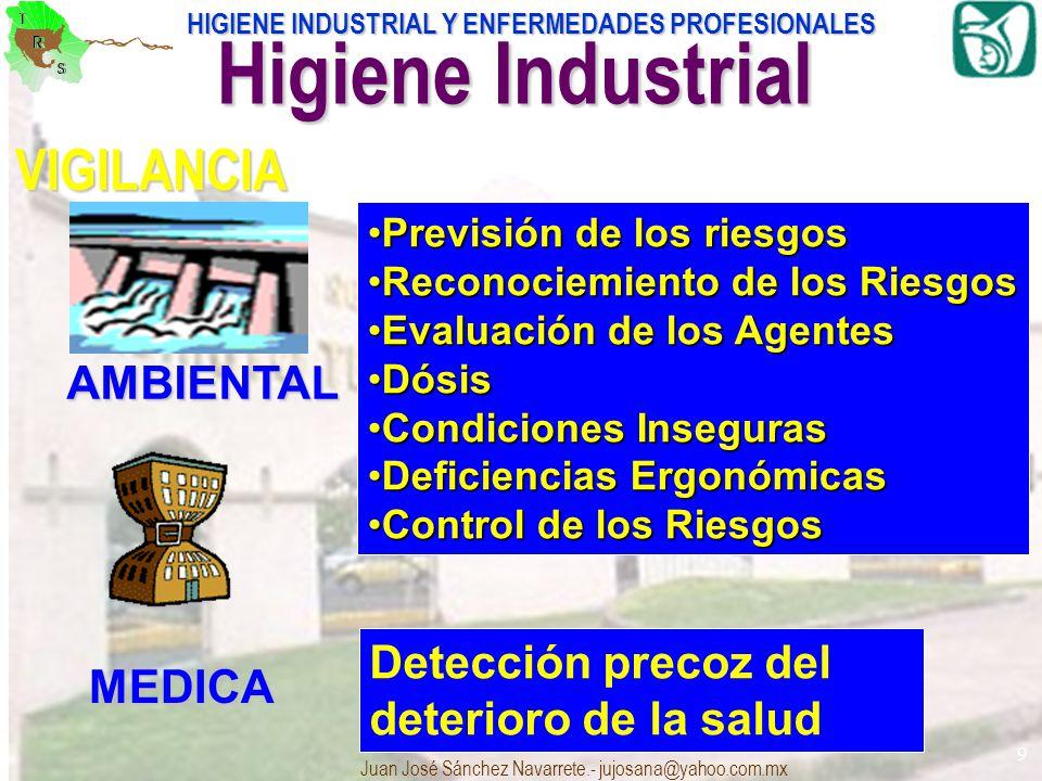 Higiene Industrial VIGILANCIA AMBIENTAL