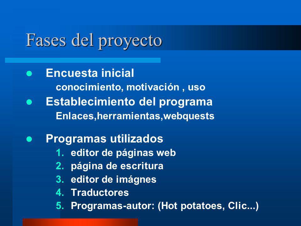 Fases del proyecto Encuesta inicial Establecimiento del programa