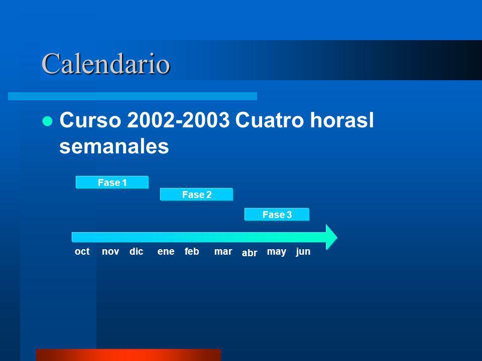 Calendario Curso 2002-2003 Cuatro horasl semanales Fase 1 Fase 2