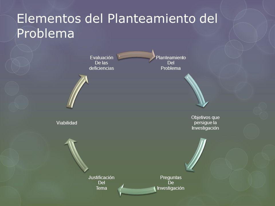 Elementos del Planteamiento del Problema