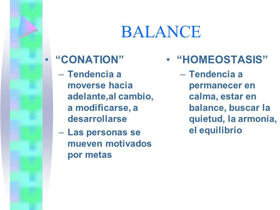 BALANCE CONATION HOMEOSTASIS