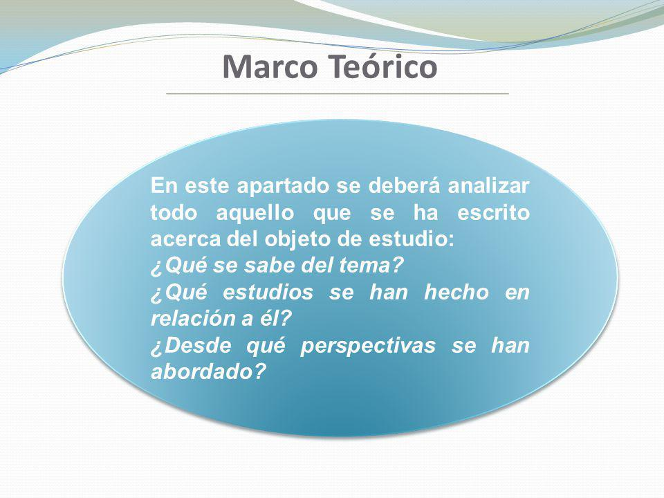 Marco Teórico En este apartado se deberá analizar todo aquello que se ha escrito acerca del objeto de estudio: