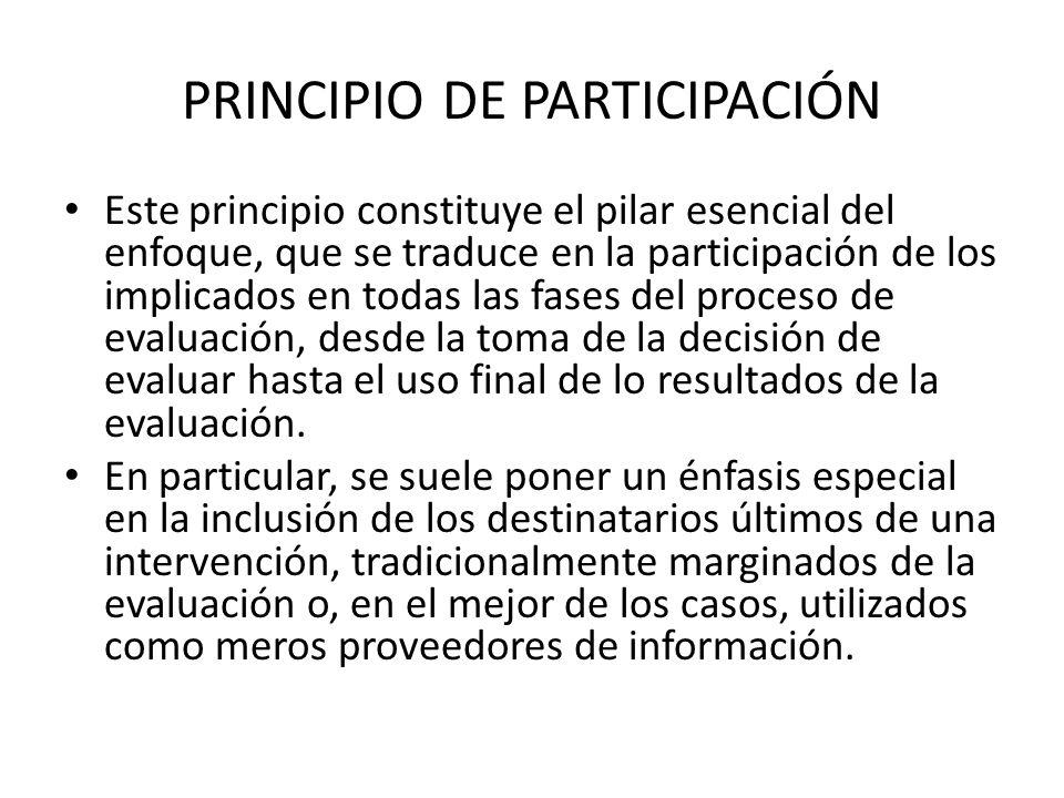 PRINCIPIO DE PARTICIPACIÓN