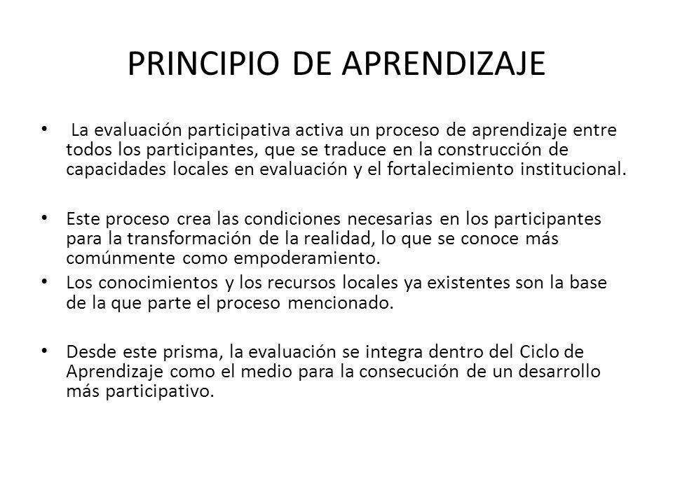 PRINCIPIO DE APRENDIZAJE