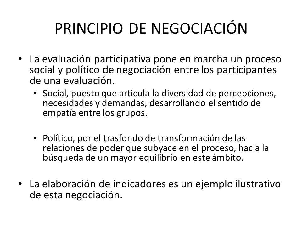 PRINCIPIO DE NEGOCIACIÓN