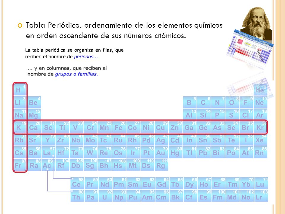 Tabla Periódica: ordenamiento de los elementos químicos en orden ascendente de sus números atómicos.