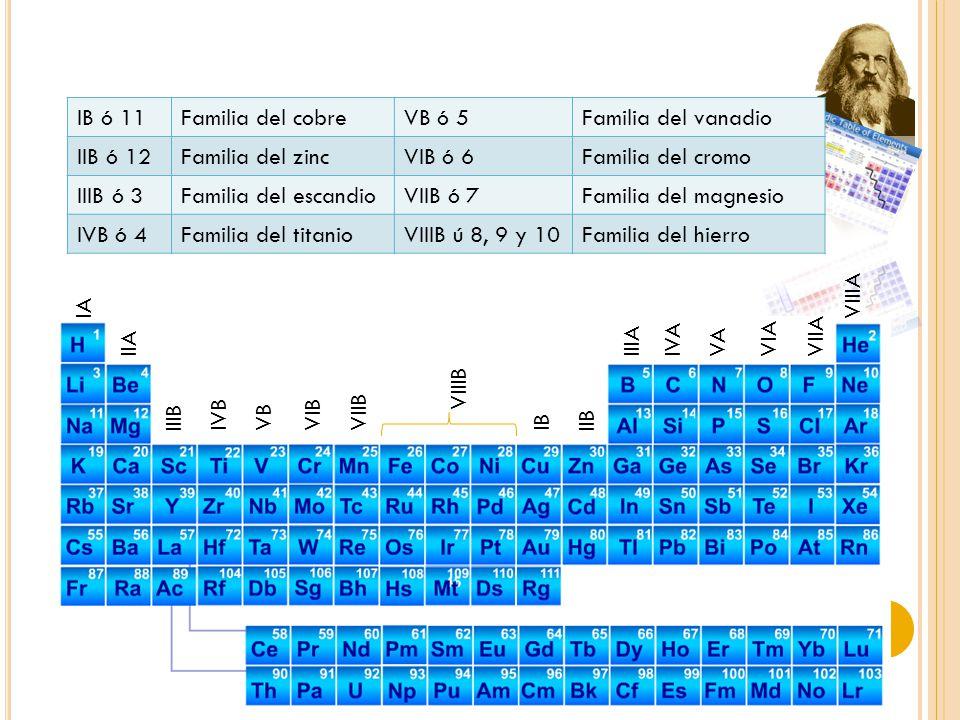 IB ó 11 Familia del cobre. VB ó 5. Familia del vanadio. IIB ó 12. Familia del zinc. VIB ó 6. Familia del cromo.