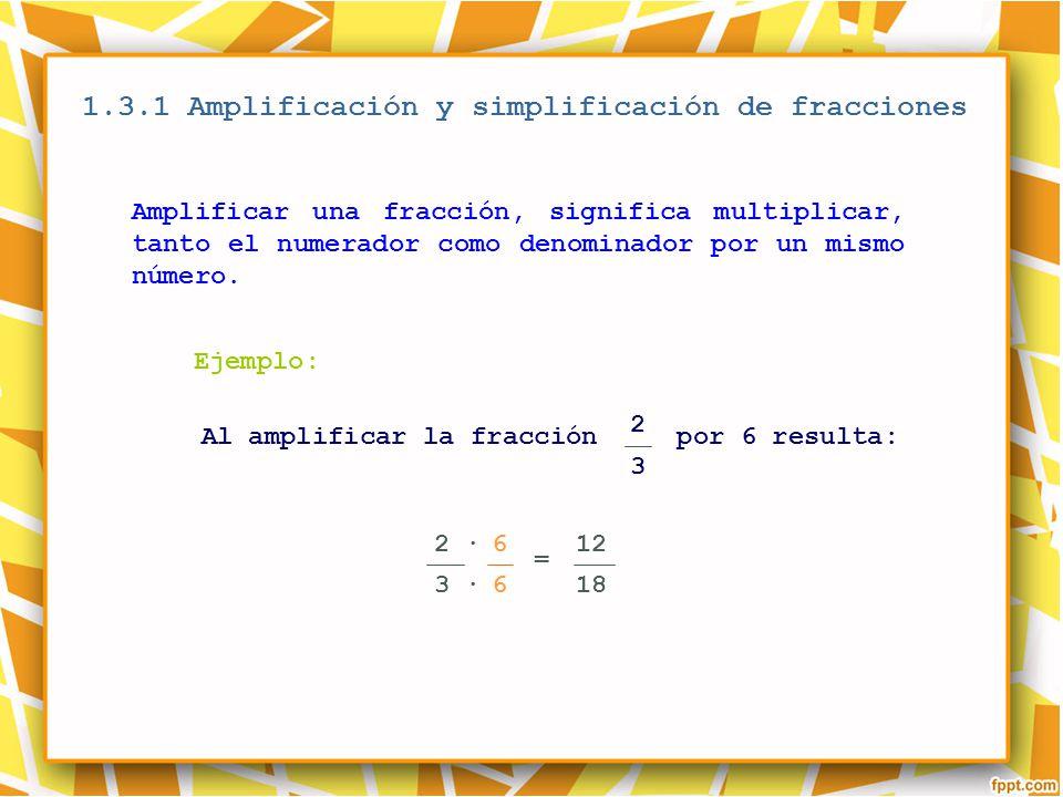 1.3.1 Amplificación y simplificación de fracciones