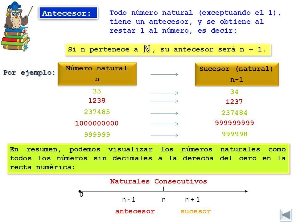 Antecesor: Todo número natural (exceptuando el 1), tiene un antecesor, y se obtiene al restar 1 al número, es decir: