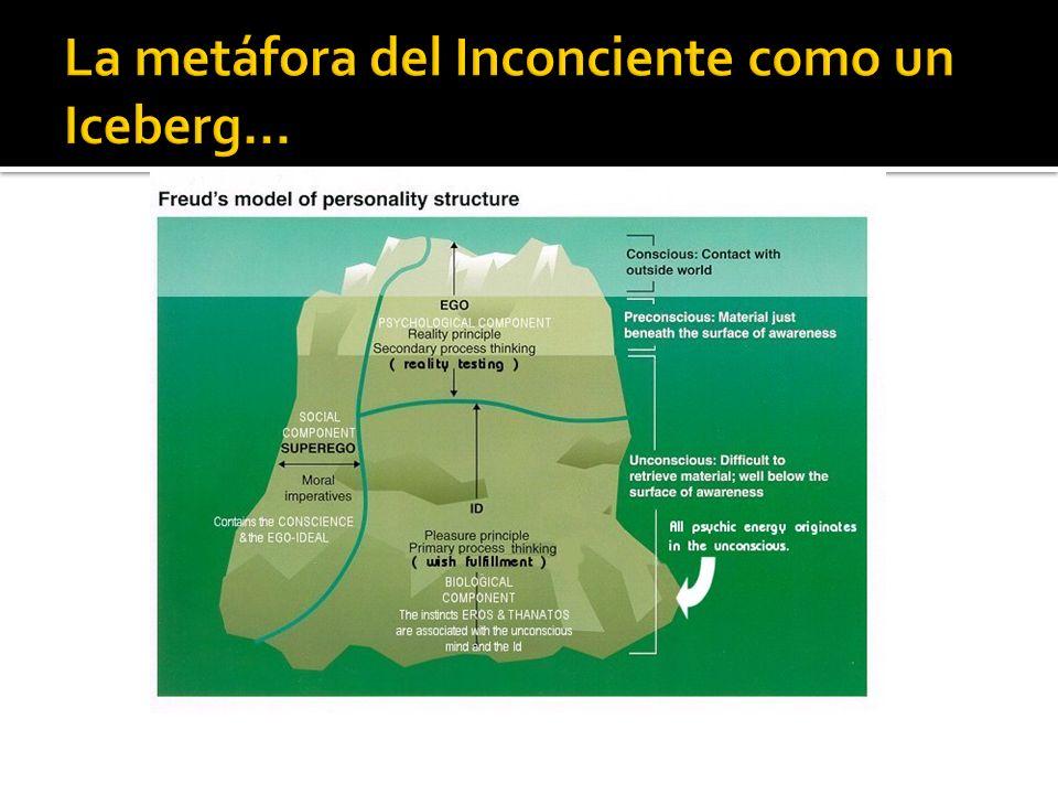 La metáfora del Inconciente como un Iceberg…