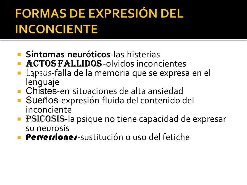 FORMAS DE EXPRESIÓN DEL INCONCIENTE