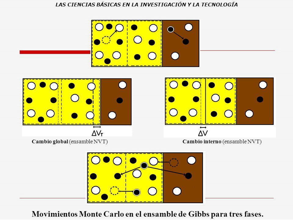 Movimientos Monte Carlo en el ensamble de Gibbs para tres fases.